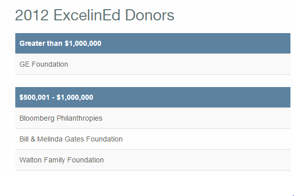 Source: http://excelined.org/about-us/meet-our-donors/